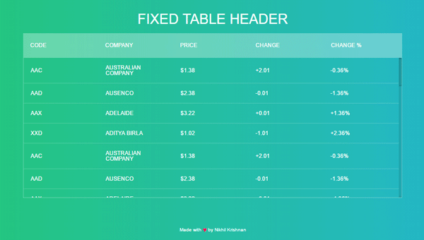 26 css tables for Table fixed header